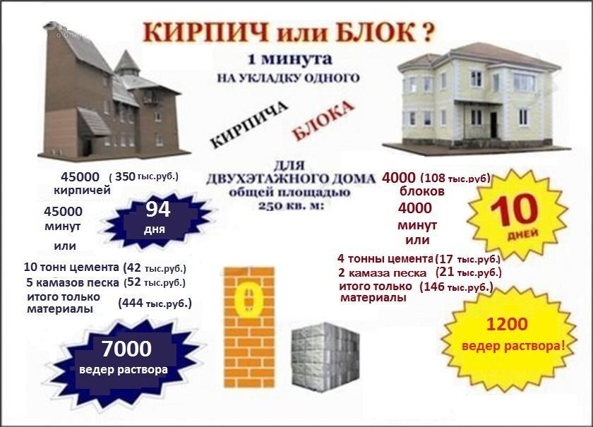 civil-work-civil-work-apartment-houses-low-rise-437769.800